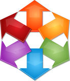 指向向外例证的六个空白的企业图箭头 免版税库存图片