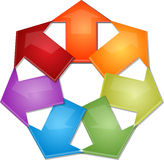 指向向外illustrati的七个空白的企业图箭头 免版税库存照片