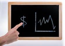 指向在一个黑板的美国美元价值图的手在白色背景 图库摄影