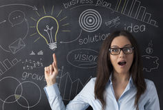 指向在黑板的电灯泡的女实业家 免版税库存照片