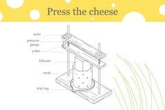 按乳酪一条线例证 向量例证