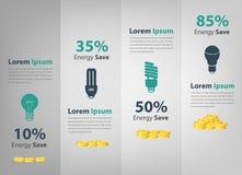 挽救能量infographic比较的报告 图库摄影