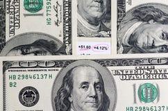 从换的收入 免版税库存照片