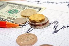 捣对美元和欧元,跨比率 免版税库存照片