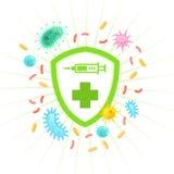 接种的概念 医疗免疫学免疫系统保护盾防御病毒细菌,免疫学医疗保健 向量例证