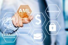 接触有AML反洗钱标志的手按钮 库存图片