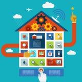 控制一个聪明的房子的向量显示器盘区 免版税库存图片