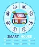 控制安全和自动化,模板Infographic象现代聪明的家庭技术系统  向量例证