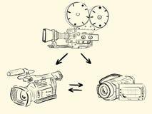 摄象机的演变 免版税库存图片