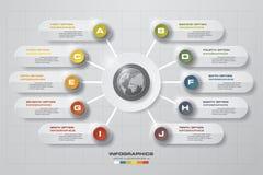 摘要10步企业介绍模板 设计干净的数字横幅模板/图表或网站布局 免版税库存照片