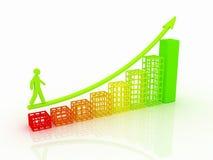 收入上升 免版税库存照片
