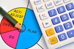 改善项目研究和计算 免版税图库摄影