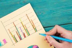 财政图表得出与色的笔 免版税库存照片