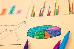财政图表得出与色的笔 库存图片