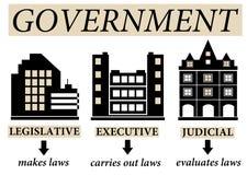 政府 免版税库存照片