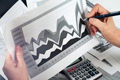 财政机会的研究 图库摄影