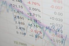 财政贸易 免版税库存图片