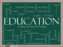 教育字在黑板的云彩概念 免版税库存图片