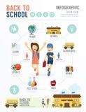 教育学校模板设计Infographic 概念传染媒介 库存照片