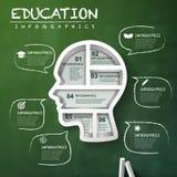 教育infographic与在黑板的顶头元素 免版税库存图片