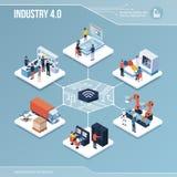 数字式核心:产业4 0和自动化 向量例证