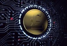 数字式英镑货币 库存照片