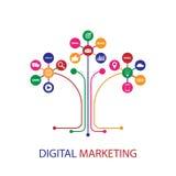 数字式营销例证 平的设计 库存图片