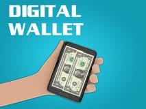 数字式钱包财政概念 库存图片