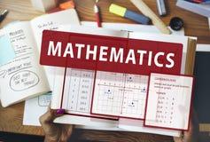 数学等式计算代数作用概念 库存照片