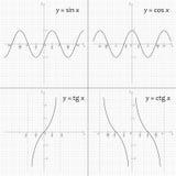 数学起作用y=sin x, y=cos x, y=tg x, y= 免版税库存图片