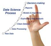数据科学过程 库存照片