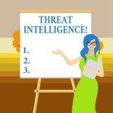 文本标志陈列威胁智力 概念性关于潜在的攻击白色的照片被分析的和被提炼的信息 皇族释放例证