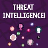 文本标志陈列威胁智力 概念性关于潜在的攻击的照片被分析的和被提炼的信息 库存例证