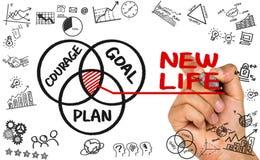 新的生活概念:勇气计划目标 免版税库存图片