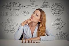新的项目实施的女实业家计算的风险 免版税库存照片