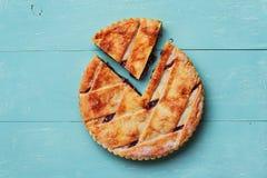 新鲜的樱桃饼 库存图片