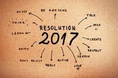 新年在纸板写的决议2017目标 免版税库存照片