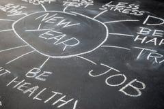 新年在黑板的决议计划,工作目标 免版税库存照片