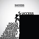 方法美好的图形设计对成功,对成功的方式的包括配合,管理,焦点,战略,态度,创造性, kno 向量例证