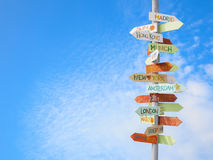 旅行交通标志和蓝天 免版税库存照片