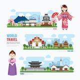 旅行和修造的亚洲地标韩国,日本,泰国Templat 向量例证