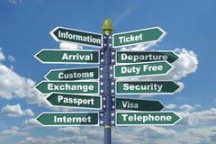 旅行路标 库存图片