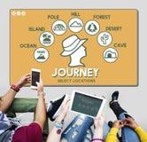 旅途冒险旅行旅途经验概念 图库摄影