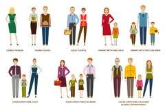 无不同的家庭人口构成类别和加上孩子和 孤独的人和年长祖父母 向量例证