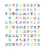 日本kana 免版税库存照片