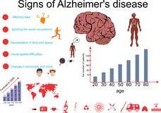 早老性痴呆症infographic desease的传染媒介 免版税库存图片