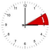 时钟冬时的例证结尾 免版税库存照片