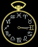时钟双子星座黄道带 免版税库存图片