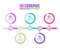 时间安排销售的成长&赢利infographic布局传染媒介,战略图表设计 库存例证