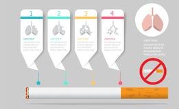 时间安排infographic肺被毁坏的形式烟草 皇族释放例证